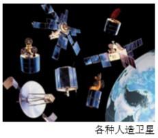 人造卫星有哪几种?