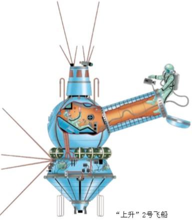 宇宙飞船里都有哪些设备?